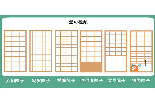 障子枠は大きく分けて6種類ある!特徴やサイズを知ろう!
